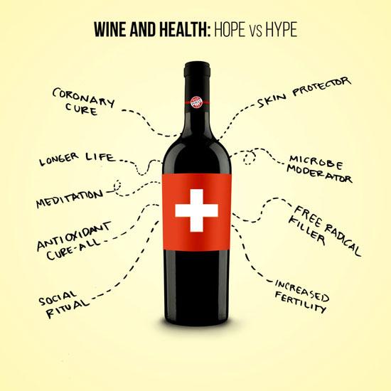 Anggur dan Kesehatan: Perspektif Bio-Psiko-Sosial